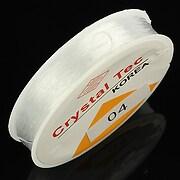 http://www.adalee.ro/21842-large/guta-transparenta-putin-elastica-grosime-04mm-rola-de-10m.jpg